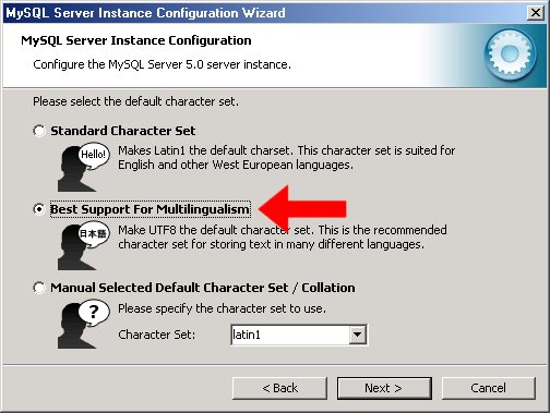 Installez Votre Serveur De Dev Php Mysql Aka Virez Easy Php